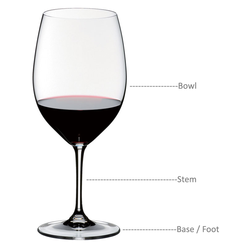 How does a Wine Glass function?