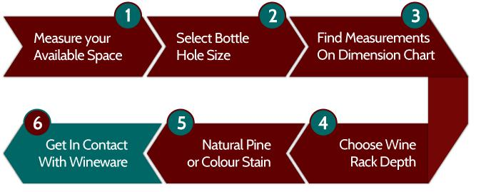 Ordering a bespoke wine rack