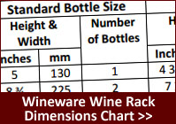 Wineware Wine Rack Dimensions Chart