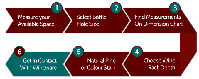 Wine Rack Order Guide