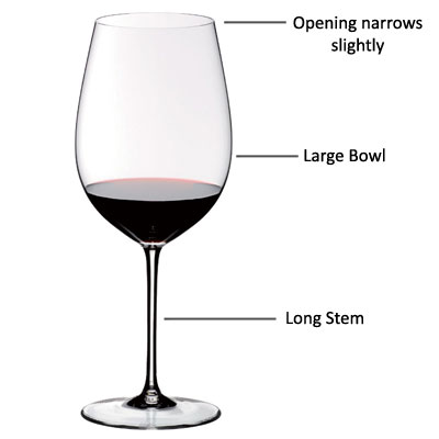 Glassware for Bordeaux wines