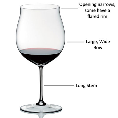 Glassware for Burgundy wines