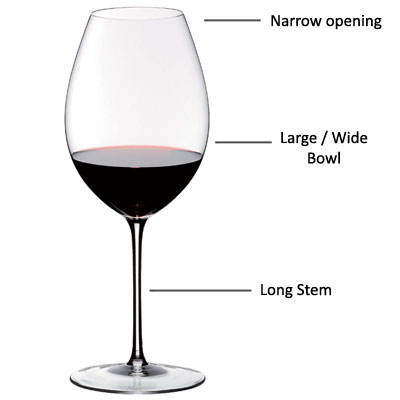 glassware for Rioja wines