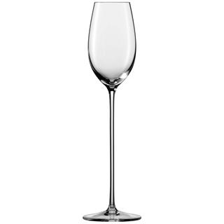 Zwiesel 1872 Fino Riesling Glass